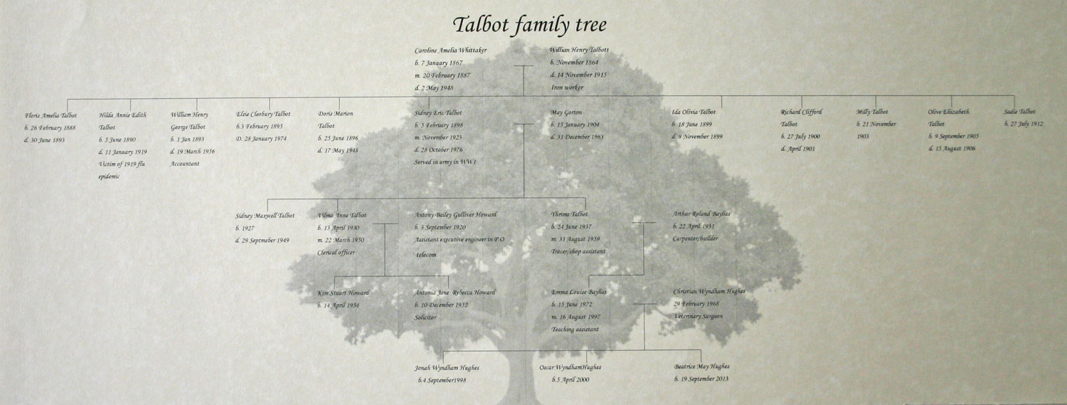 family tree scroll